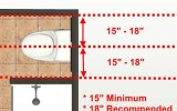 <b>Adding a New Bathroom: Breakdown of Costs</b>