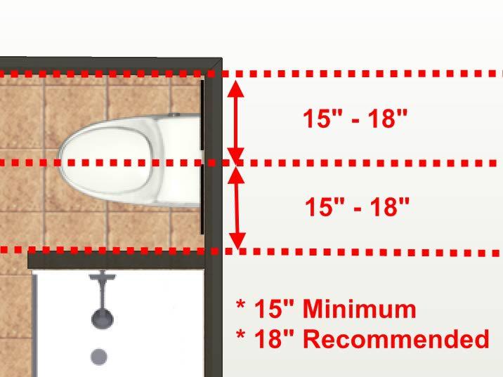 Adding A New Bathroom Breakdown Of Costs
