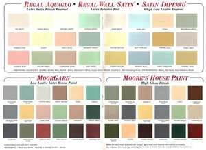 Sears Paint Color Chart Product