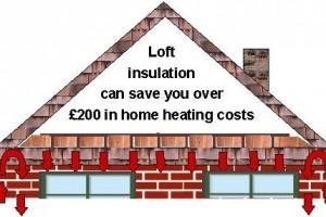 Home Improvement Grants Scotland Help